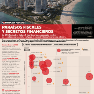 Panama Papers: paraísos fiscales y secretos financieros