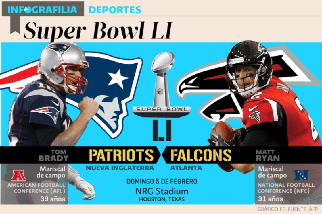 El Super Bowl, en 7 súper datos