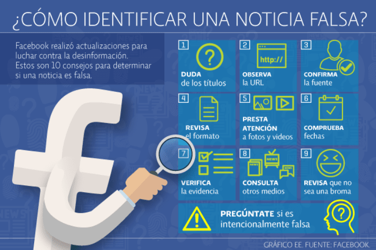 9 tips de Facebook para identificar noticias falsas