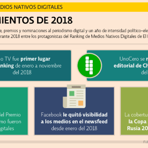 5 movimientos de medios nativos digitales en el 2018